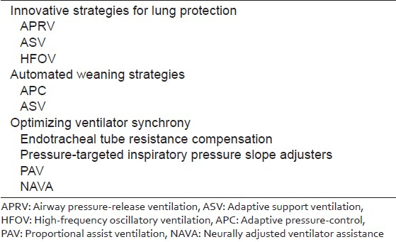 Table 1: Classification of recent innovations in mechanical ventilatory support