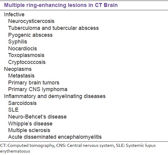 how to read ct brain pdf